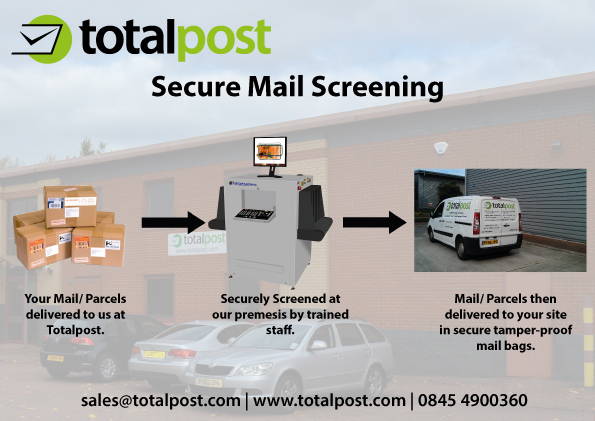 secure-mail-screening